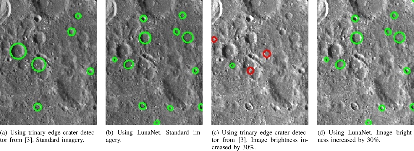 Figure 1 for Lunar Terrain Relative Navigation Using a Convolutional Neural Network for Visual Crater Detection