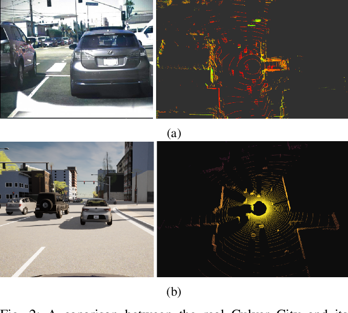 Figure 2 for OPV2V: An Open Benchmark Dataset and Fusion Pipeline for Perception with Vehicle-to-Vehicle Communication
