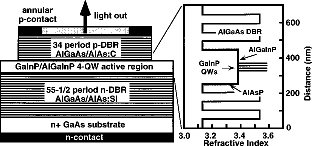 Figure 2 from Improved AlGaInP‐based red (670–690 nm