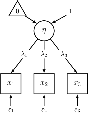 Figure 3 for Context-Dependent Models for Predicting and Characterizing Facial Expressiveness