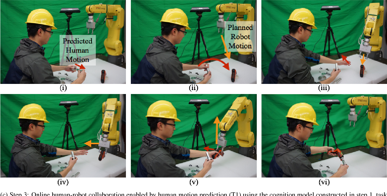 Figure 4 for SERoCS: Safe and Efficient Robot Collaborative Systems for Next Generation Intelligent Industrial Co-Robots