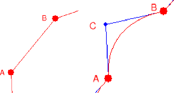 Figure 4.1: On the left, a straight edge; on the right, edge split, and curve drawn with control point