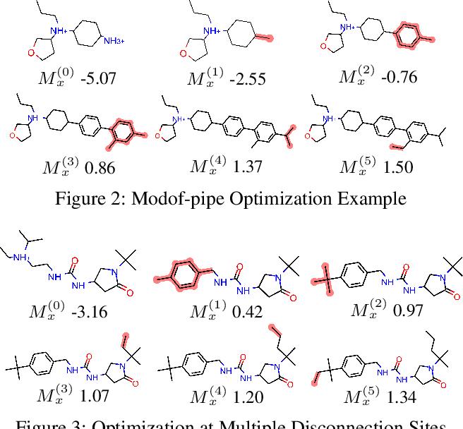 Figure 4 for Molecule Optimization via Fragment-based Generative Models