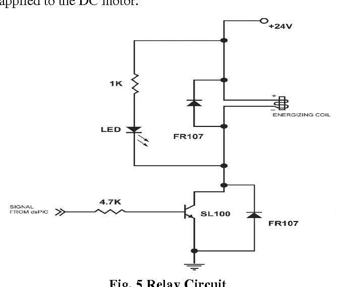 four quadrant operation of dc motor