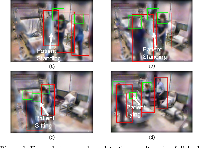 Figure 1 for Deformable Distributed Multiple Detector Fusion for Multi-Person Tracking