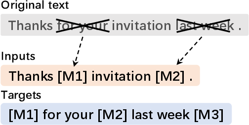 Figure 1 for mT6: Multilingual Pretrained Text-to-Text Transformer with Translation Pairs