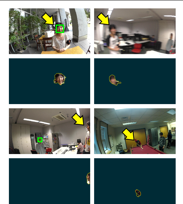 Figure 1 for Ego-Surfing: Person Localization in First-Person Videos Using Ego-Motion Signatures