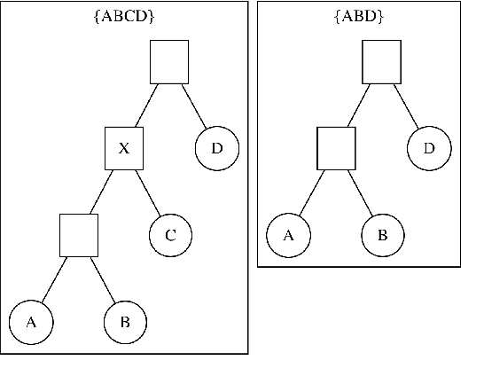 Figure 2 for Variational Bayesian Supertrees