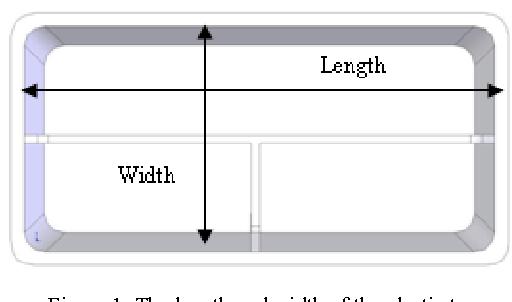 taguchi method