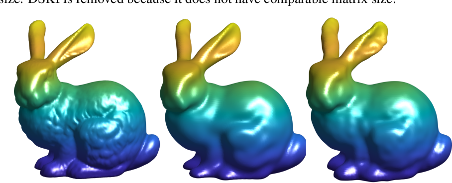 Figure 3 for Scaling Gaussian Processes with Derivative Information Using Variational Inference