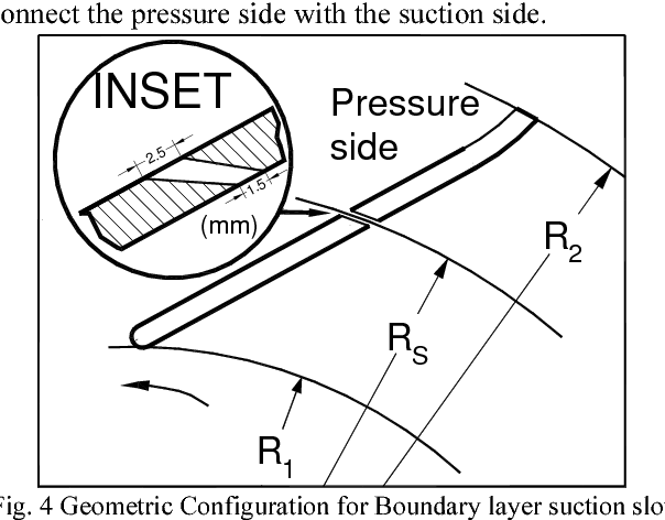 PDF] Analysis of a Centrifugal Fan for Performance Enhancement using
