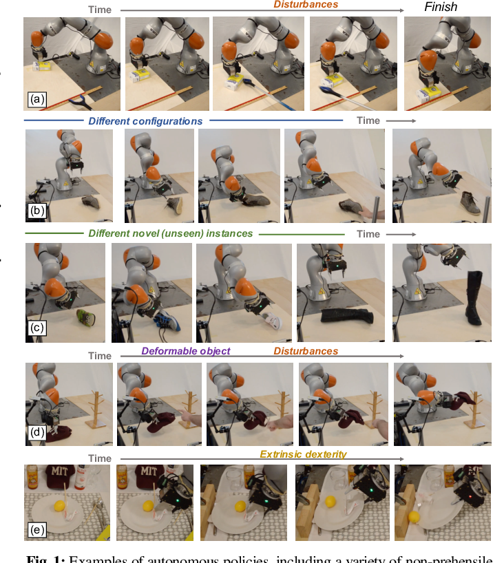 Figure 1 for Self-Supervised Correspondence in Visuomotor Policy Learning