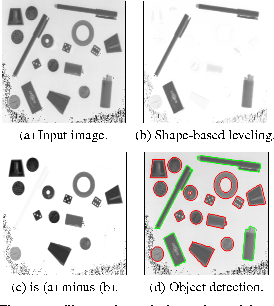 Figure 3 for Morphological Filtering in Shape Spaces: Applications using Tree-Based Image Representations