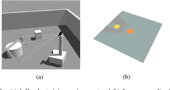 Figure 1 for DRQN-based 3D Obstacle Avoidance with a Limited Field of View