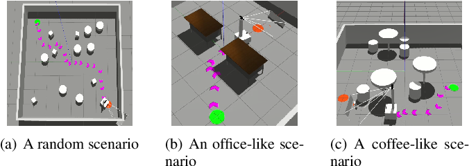 Figure 3 for DRQN-based 3D Obstacle Avoidance with a Limited Field of View