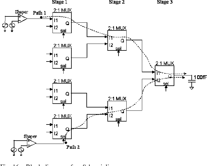 A Comprehensive Delay Model For Cmos Cml Circuits