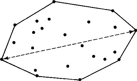 figure 4.19