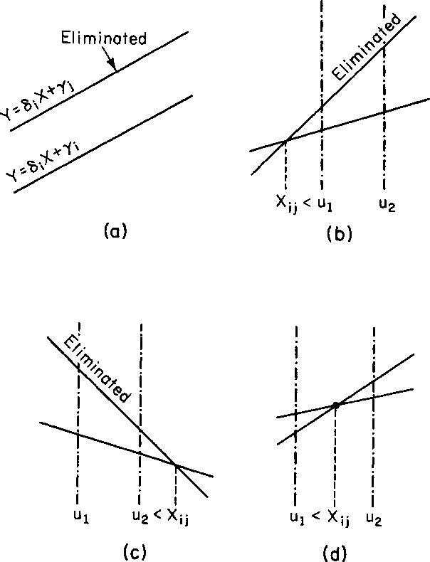 figure 7.23