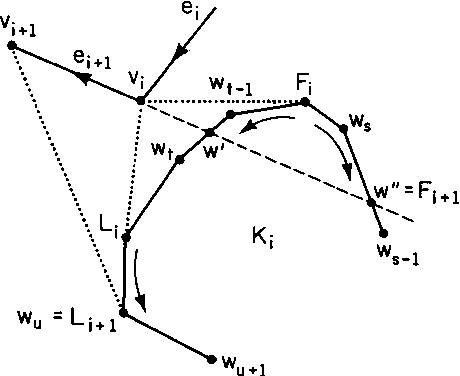 figure 7.28