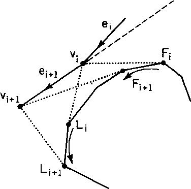 figure 7.29