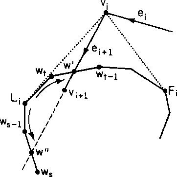figure 7.30