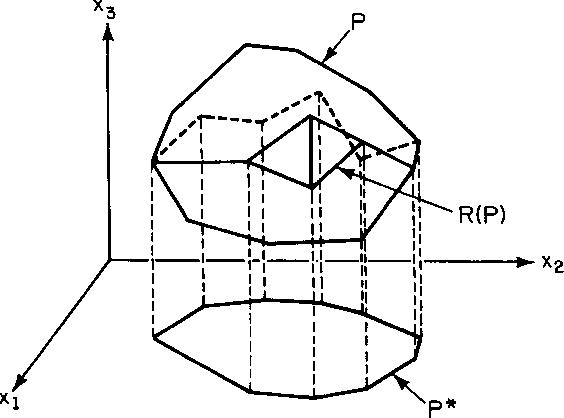figure 7.34