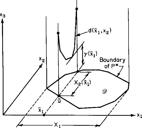 figure 7.36