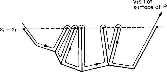 figure 7.37