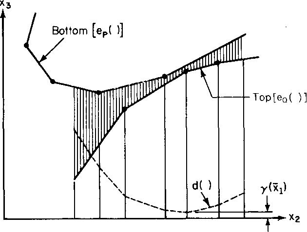 figure 7.38