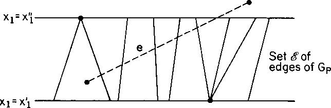 figure 7.39