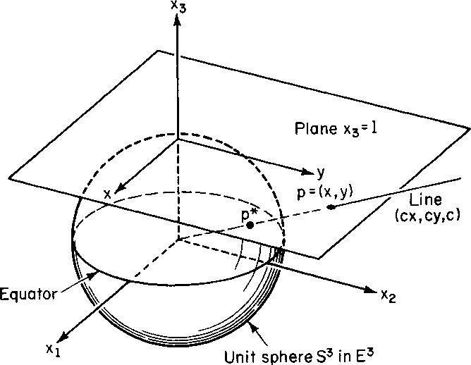 figure 7.40