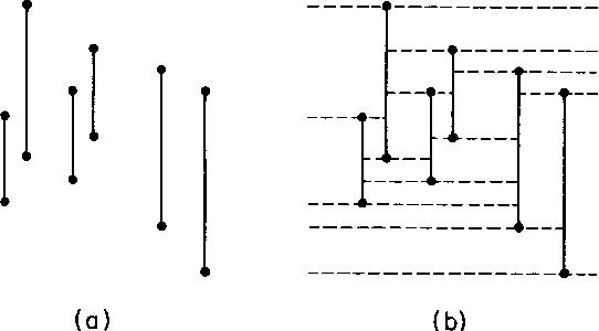 figure 8.28