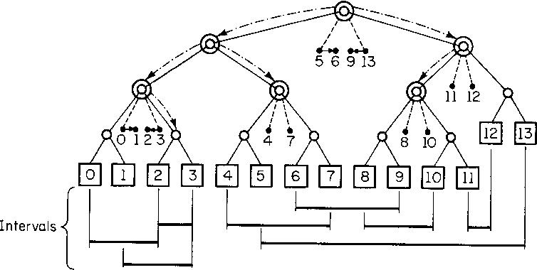 figure 8.30