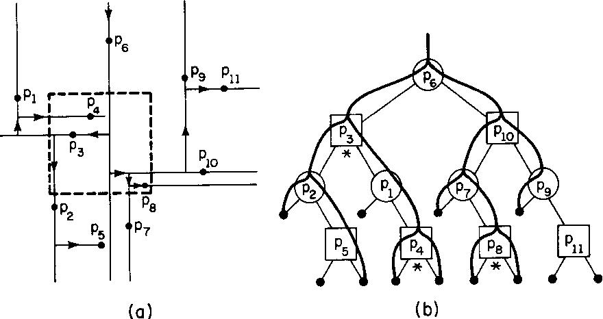 figure 2.29