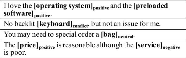 Figure 1 for DOER: Dual Cross-Shared RNN for Aspect Term-Polarity Co-Extraction