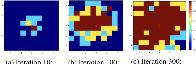 Figure 3 for Automatic Goal Generation for Reinforcement Learning Agents