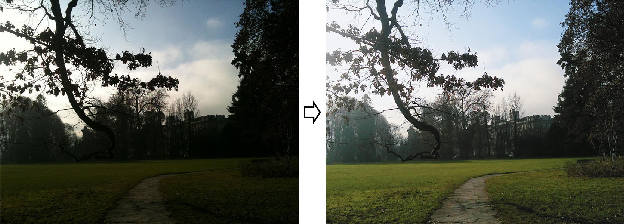 Figure 1 for DSLR-Quality Photos on Mobile Devices with Deep Convolutional Networks