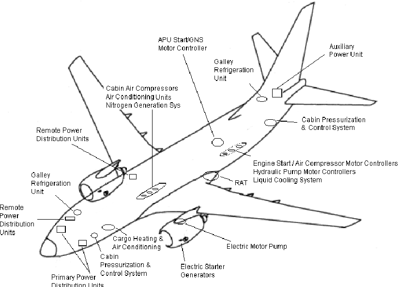 Contribution To Engine Out Aircraft Trajectory Management And