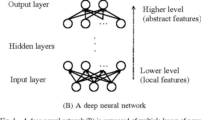 Figure 1 for Building Program Vector Representations for Deep Learning