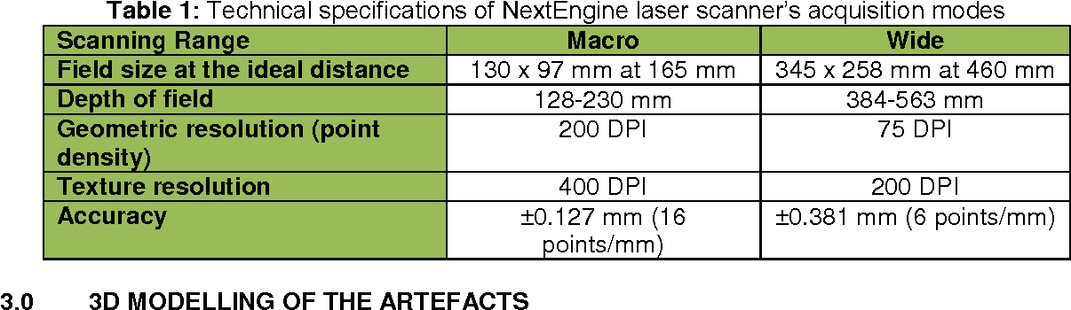 Table 1 from Close-range 3D laser scanning for archaeological