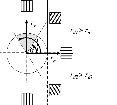 Figure 3 for Pattern Encoding on the Poincare Sphere