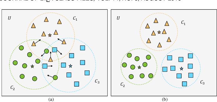 Figure 1 for Learning to Infer Unseen Attribute-Object Compositions