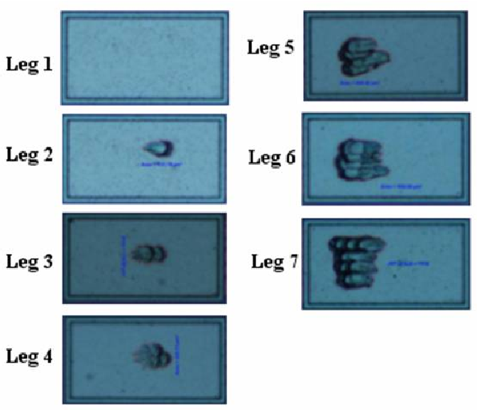 Effects of bond pad probing for Cu wire bond packages - Semantic Scholar