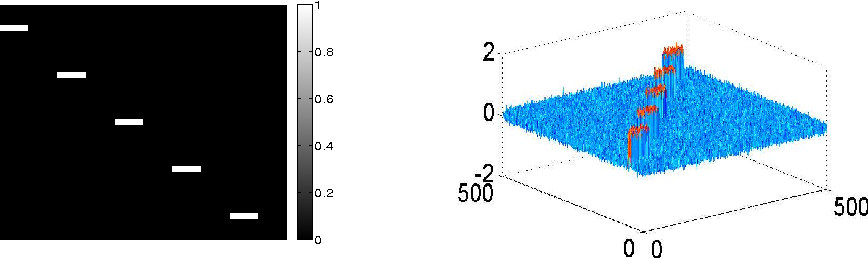 Figure 1 for Recovering PCA from Hybrid-$(\ell_1,\ell_2)$ Sparse Sampling of Data Elements