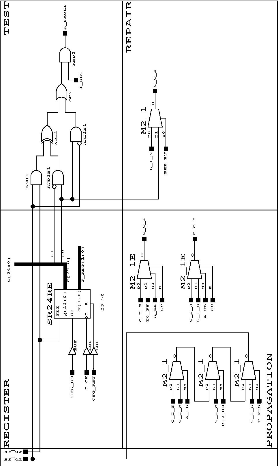 figure B-15