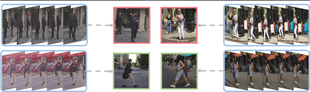 Figure 1 for Pedestrian Action Anticipation using Contextual Feature Fusion in Stacked RNNs