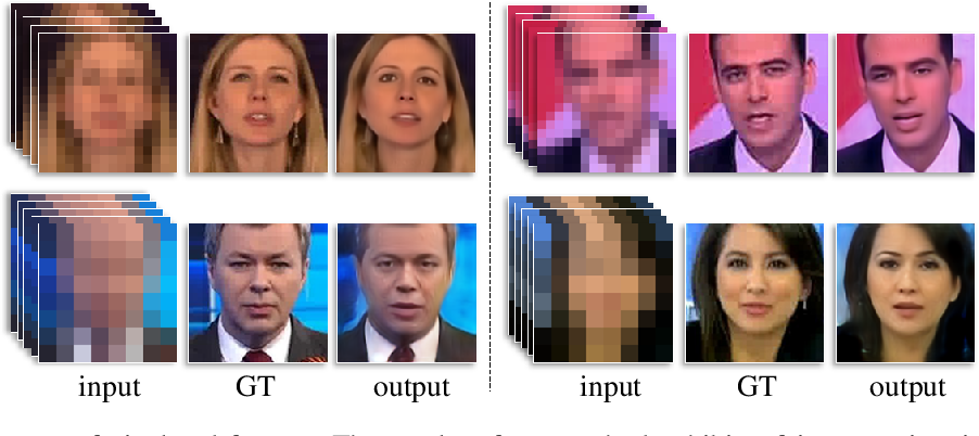 Figure 1 for Neural Alignment for Face De-pixelization