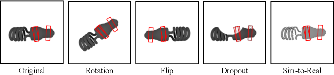Figure 4 for 6-DoF Contrastive Grasp Proposal Network