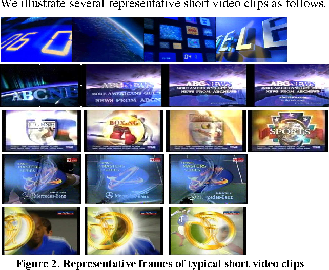Figure 2 from Fast and robust video clip search using index
