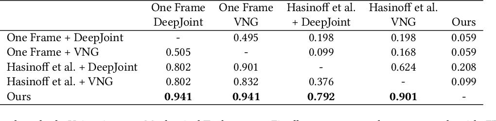 Figure 4 for Handheld Multi-Frame Super-Resolution